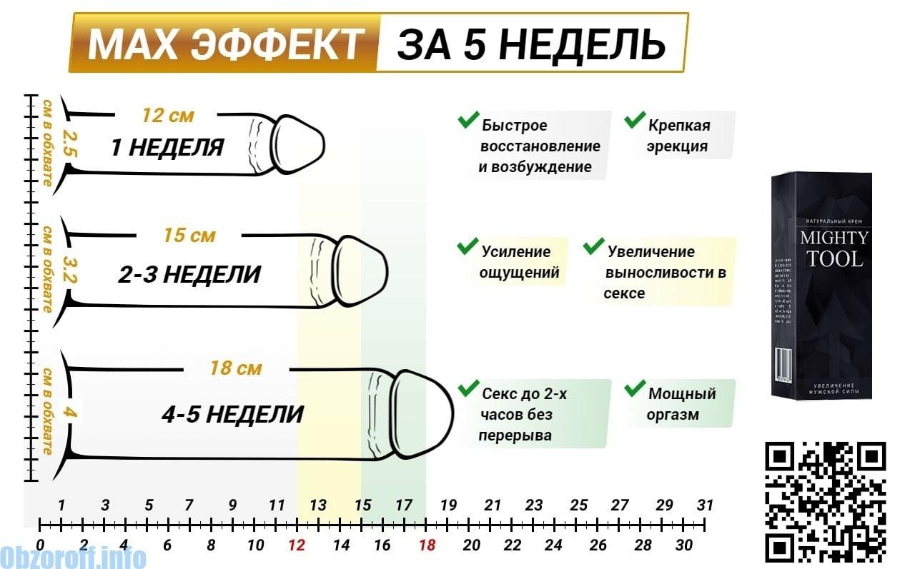 dimensiunea penisului 25 de ce penisul a scăzut în dimensiune