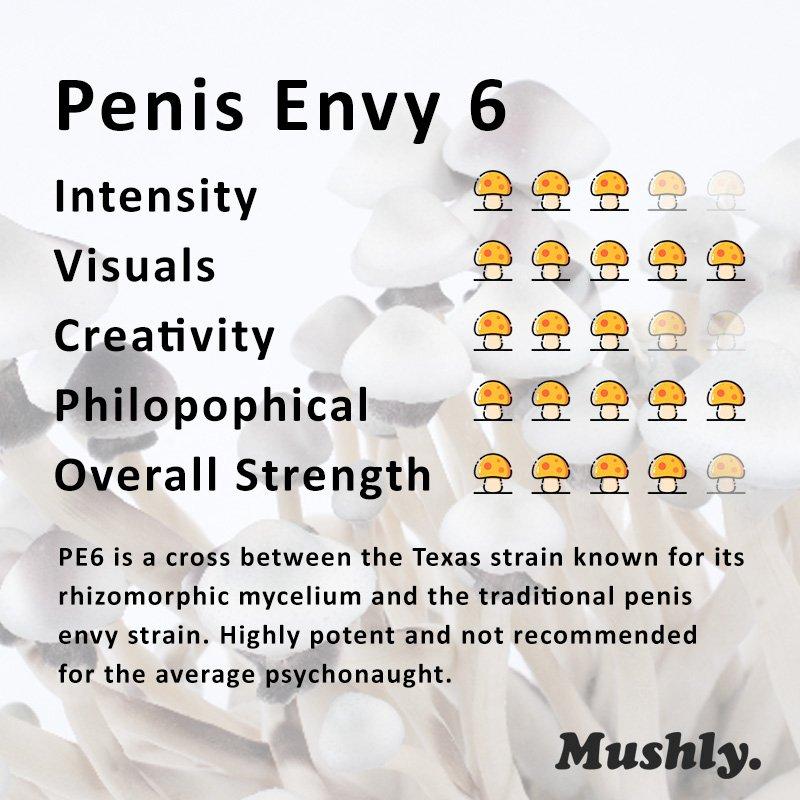 penis și corp străin