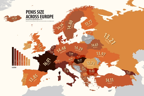 penisurile sunt mici foarte mici