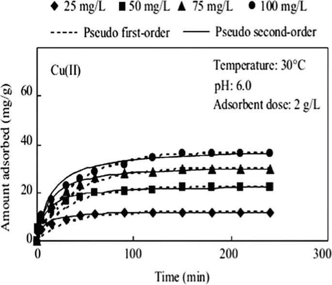 Măsurători cutanate de temperatură la bărbații cu proteze penisului: un studiu comparativ