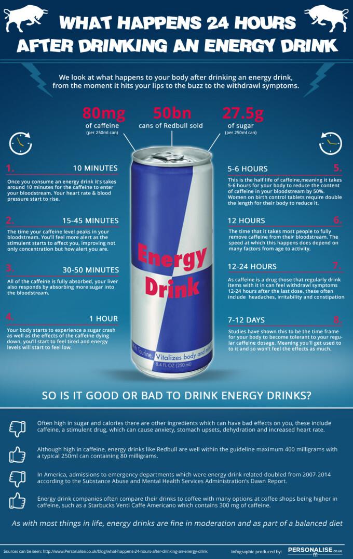 Ce este cu adevarat in bauturile energizante